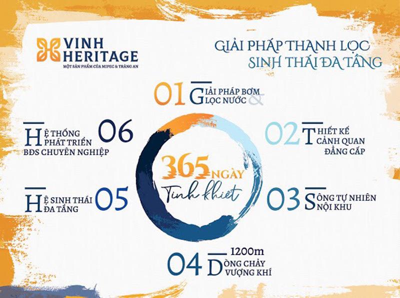 Du-an-Vinh-Heritage-9